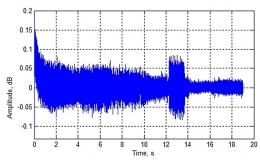Диагностика износа режущего инструмента по сигналу акустической эмиссии