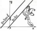 Линейная коррекция данных