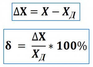 Погрешности измерений физических величин