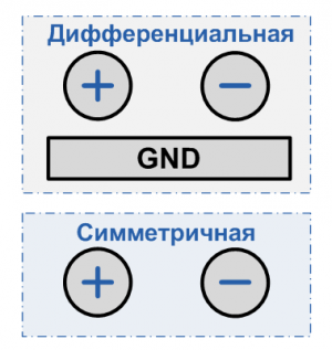Дифференциальная и симметричная цепь