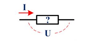 К определению нелинейного сопротивления