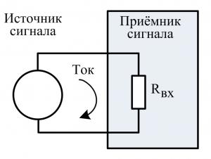 Цепь сигнальная (электрическая)