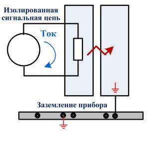 изолированный двухпроводный вход