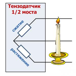 Влияние ТКС (TCR) проводов на измерения