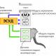 Следящая система управления на примере управления дроссельной заслонкой автомобиля