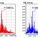 Исследование вариаций приземного атмосферного электричества накануне землетрясения