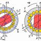 Исследование авторезонансного электропривода динамически уравновешенного бурового снаряда