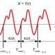 Биоэлектронная система регистрации и анализа в реальном времени кардиоритма беспозвоночных с экзоскелетом