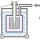 Установка измерительная LTR в высокотемпературном калориметре смешения для исследования теплофизических характеристик веществ