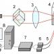 Оценка размеров наночастиц в суспензиях методом кросс-корреляции