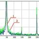 Спектральный анализ тока статора трехфазного асинхронного двигателя