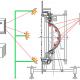 Теплостатические испытания стыковочного агрегата многоразового космического корабля