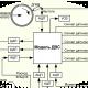 E14-440 и MATLAB в задаче моделирования системы управления ДВС
