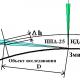Решение корреляционных задач по данным от модуля E20-10
