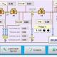 Установка измерительная LTR в АИИС стендовых испытаний авиационных двигателей под управлением ОС QNX