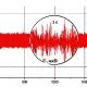 Анализ шумового сигнала электрохимических систем
