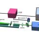 Измерения нелинейно-оптических свойств оптически прозрачных материалов методом z-сканирования