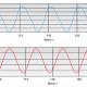 Исследования пироэлектрических свойств материалов для микроэлектроники