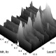 Исследования временных вариаций и статистических характеристик ВЧ-сигналов
