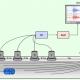 Исследование взаимодействия поверхностных волн Рэлея с неоднородной структурой