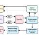 Установка для исследования динамических характеристик трибопар