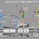 Система вибродиагностики технологического оборудования