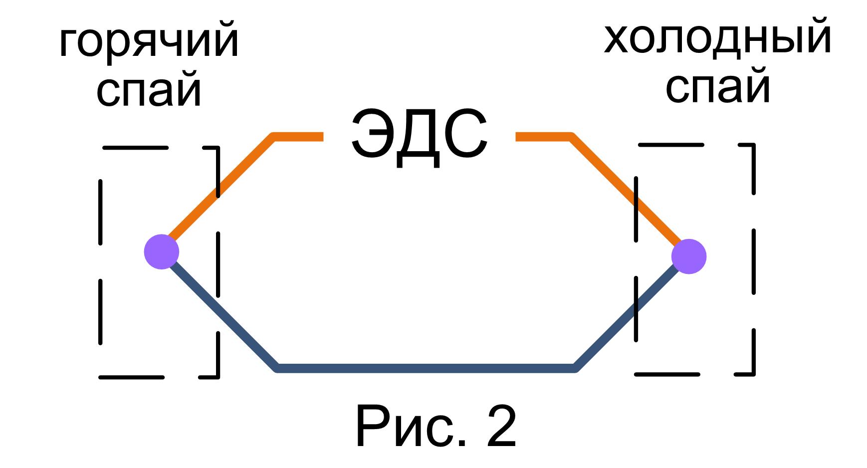 измерение температуры термопарой схема